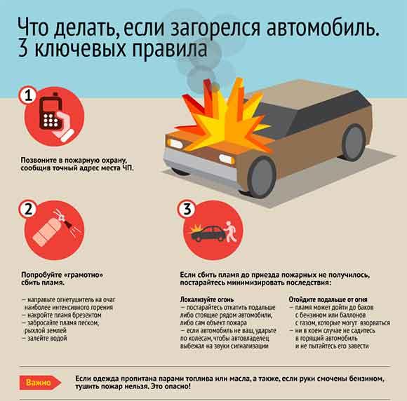 как тушить автомобиль